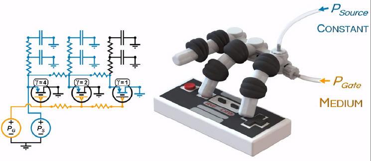 Роботизированная рука играет в видеоигру: принцип действия